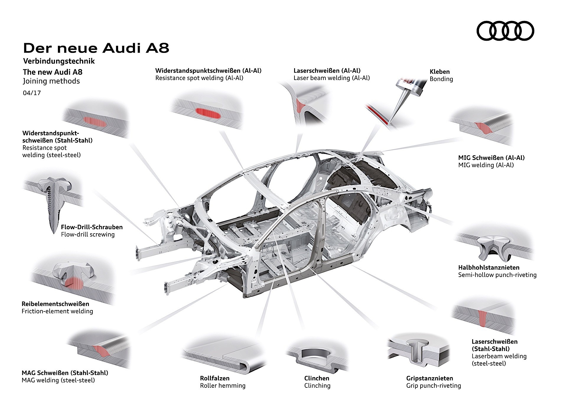 Audi A8 Video Teaser Wants Us To Forget Traffic Jams