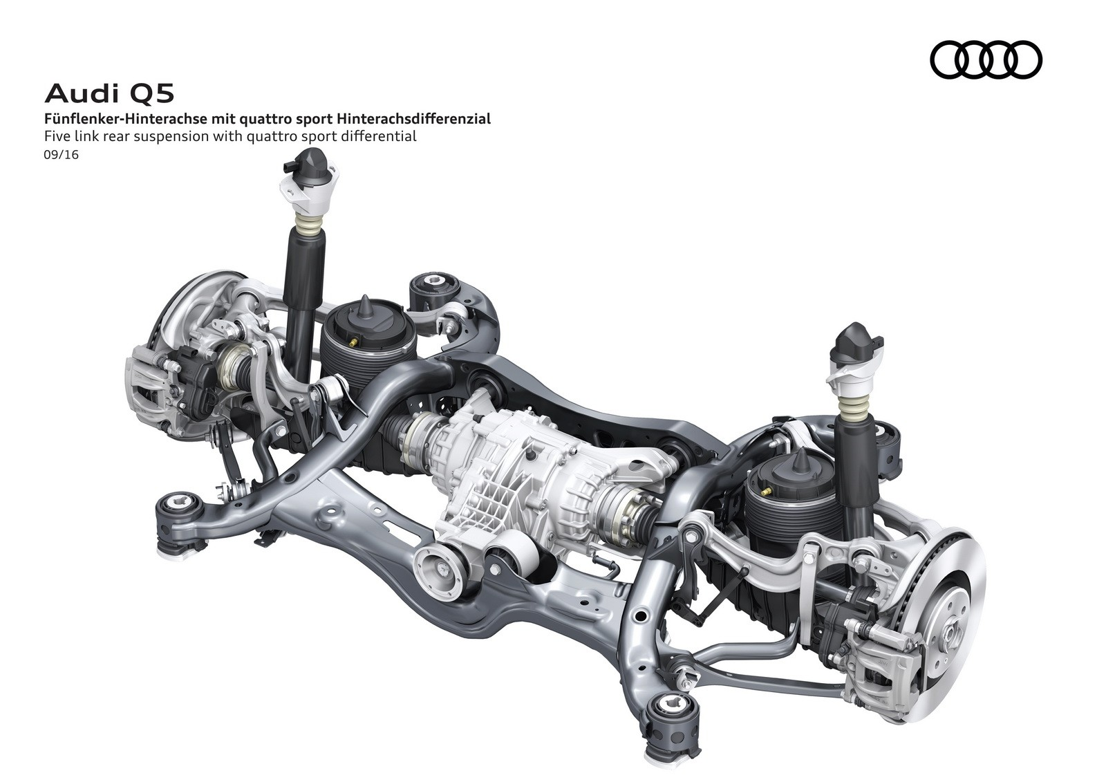 Audi Rs Q5 Powered By 2 9l Twin Turbo Porsche Engine