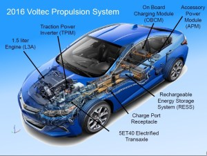 An Easy Guide to 2016 Chevrolet Volt's Hybrid Powertrain  autoevolution