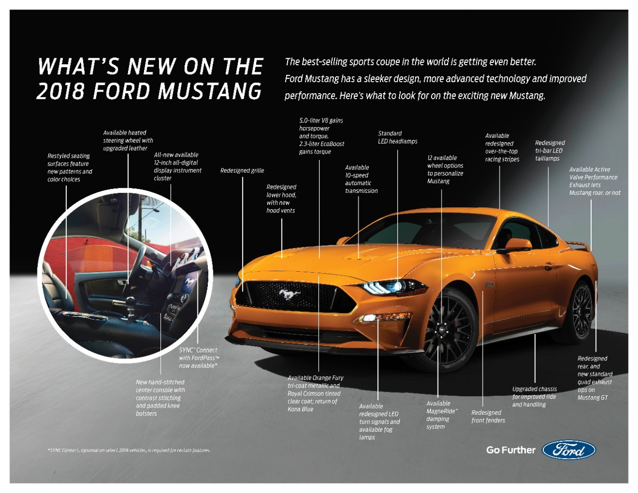 euro spec 2018 ford mustang detailed