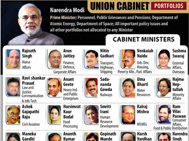 Thirty Percent Of Modi S Ministers Have Declared Criminal Cases