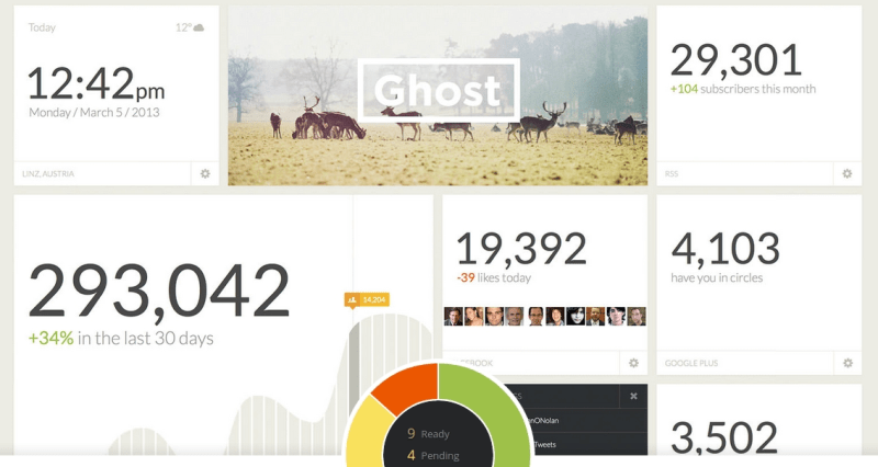 open source para 2014 ghost