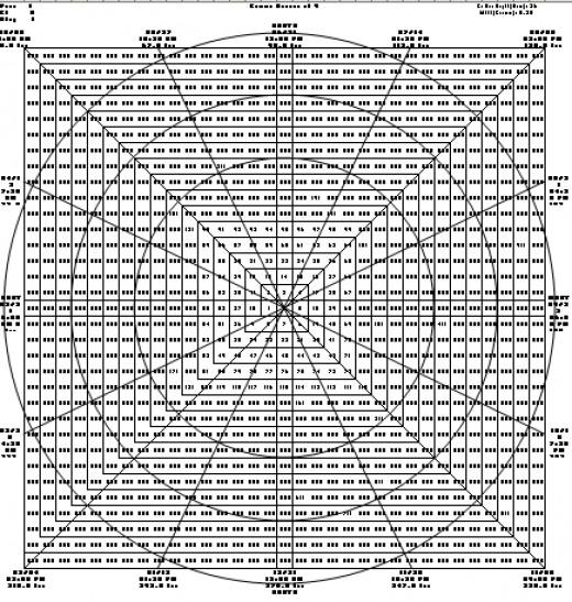 The Gann Wheel