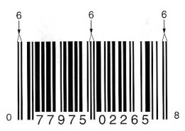 Barcode showing the Guard marker bars which conspiricy theorists misinterpret as number sixes.