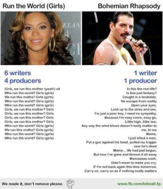 A comparison of lyrics sung by Rihanna nowadays and lyrics sung by Freddy Mercury years ago. Notice the MASSIVE change?