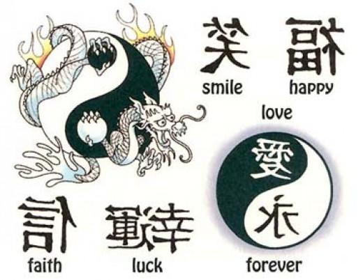 Faith Hope Love Tattoo Symbols futureXgf