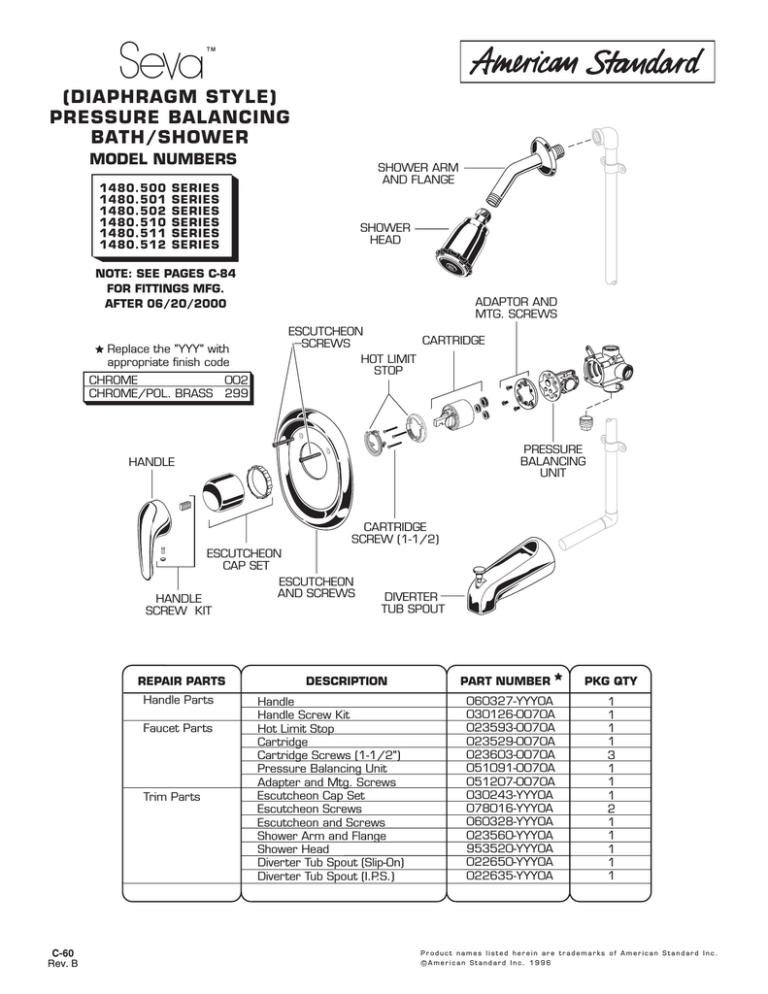 american standard seva 1480 510 series