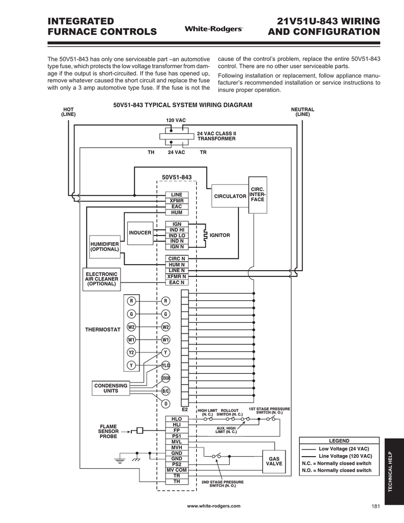 Case 1845c Uniloader Parts Wiring Diagram