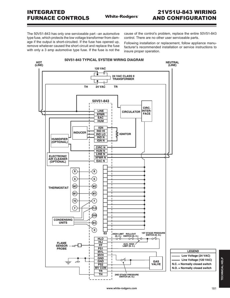 Case 1845c Uniloader Parts Wiring Diagram