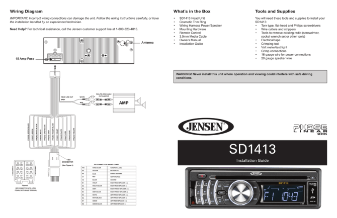 what's in the box tools and supplies wiring diagram  manualzz