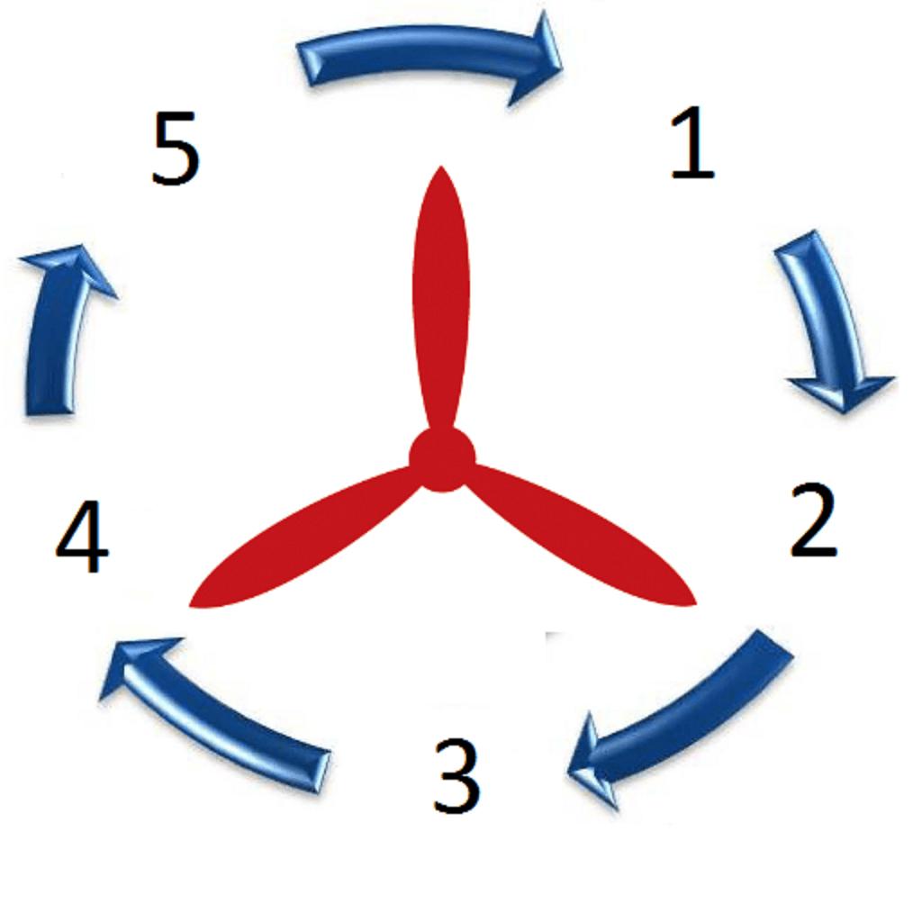 Cap Aviation Orm Worksheet