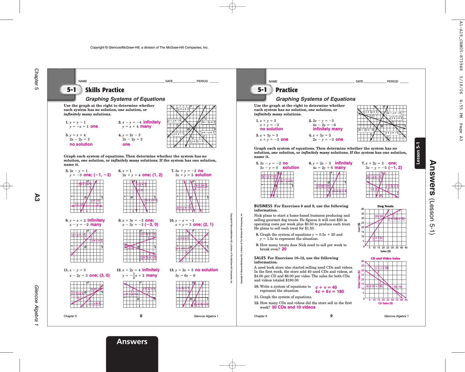Graphing Systems Of Equations Worksheet 6 1 Glencoe