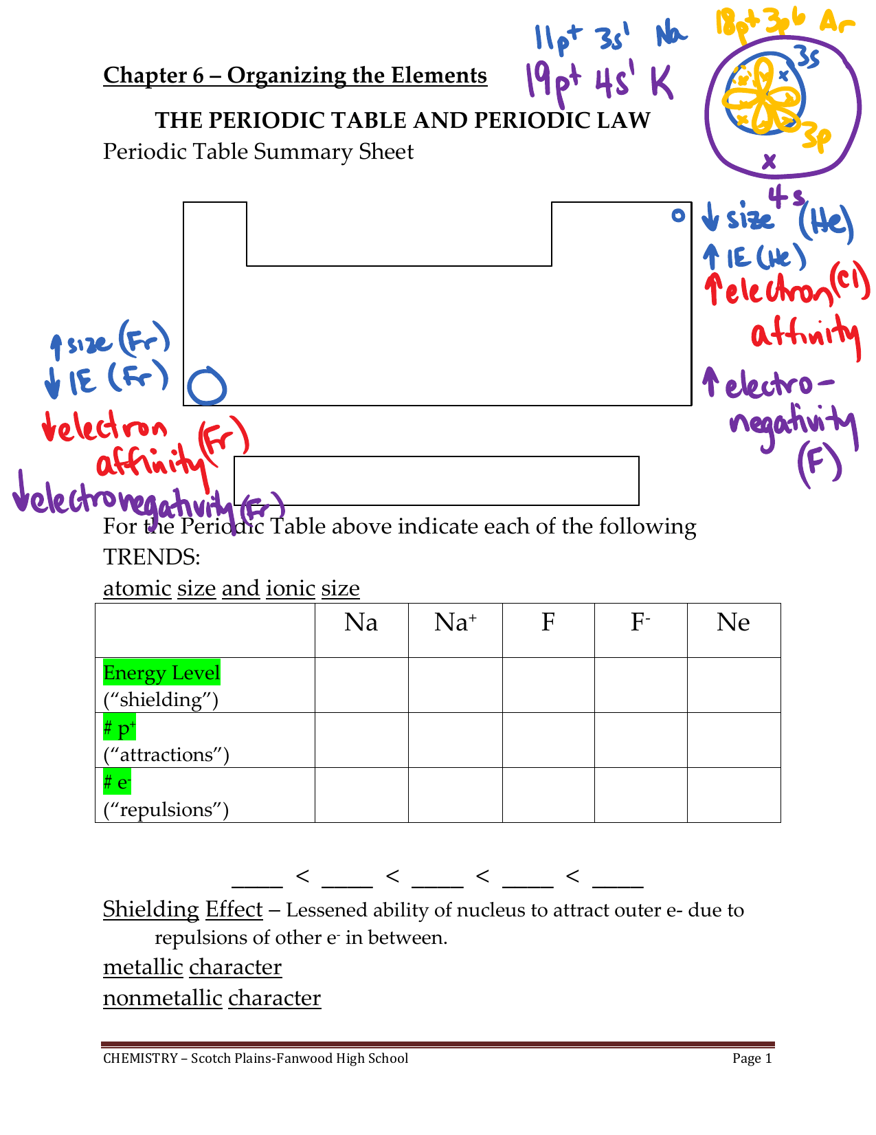 Periodic Table Worksheet 1 Where Are The Most Active