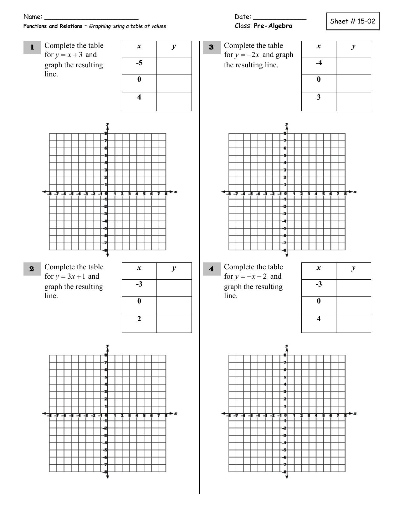 Yx2 Graph And Table
