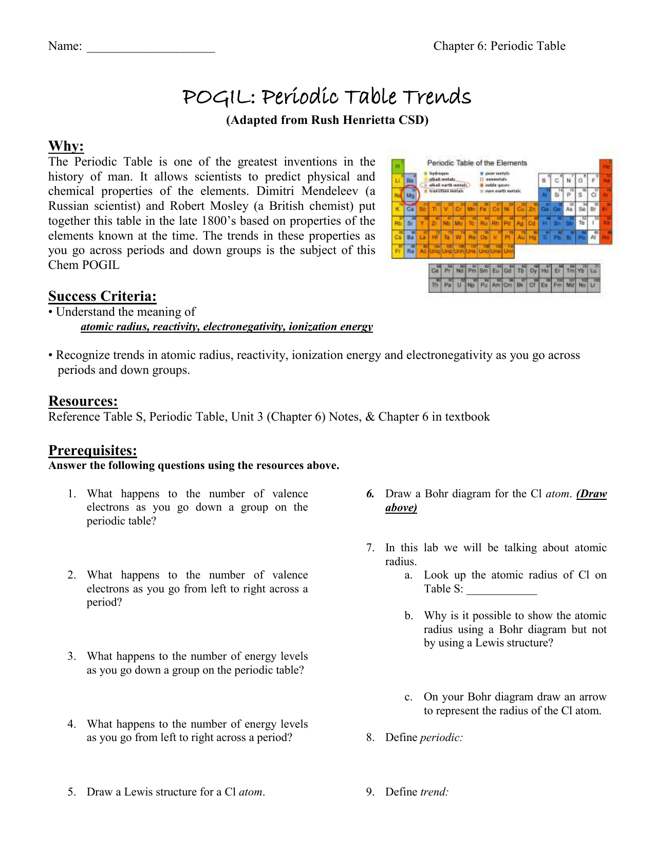 Periodic Trends Homework Worksheet Answers