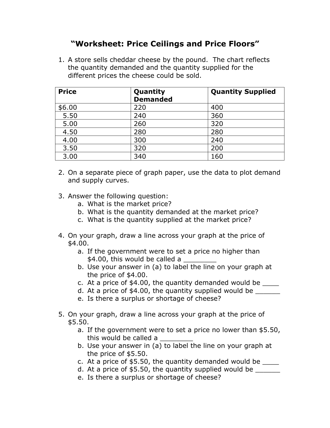 Price Ceilings And Price Floors Worksheet Answers