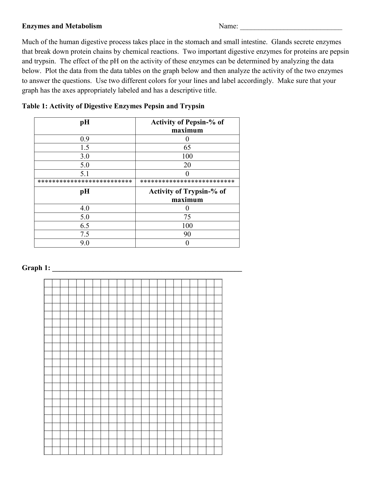 Biology 20 Enzymes Worksheet Answers