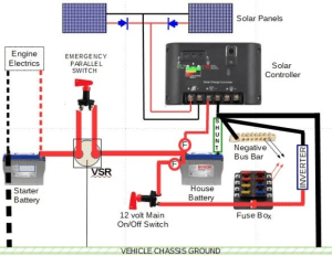 Solar Panel Wiring Diagrams  Page 9  nzmotorhomeconz