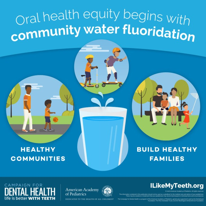 Image result for water fluoridation