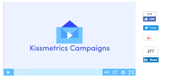 Use social media to drive engagement - Kissmetrics video