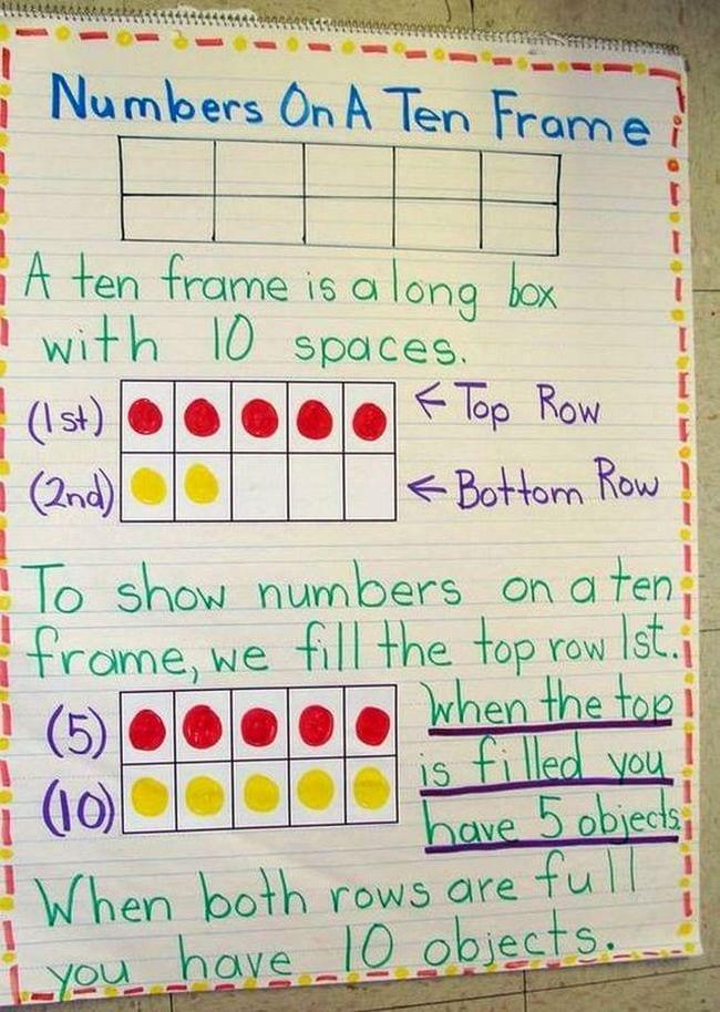 10 Frame Activities And Lesson Ideas Weareteachers