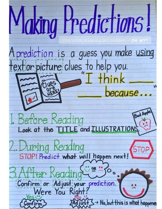 Students Make Predictions Pictures