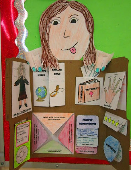 a trifold poster board with a book report tacked to it and above the poster board a cutout of a person peering over
