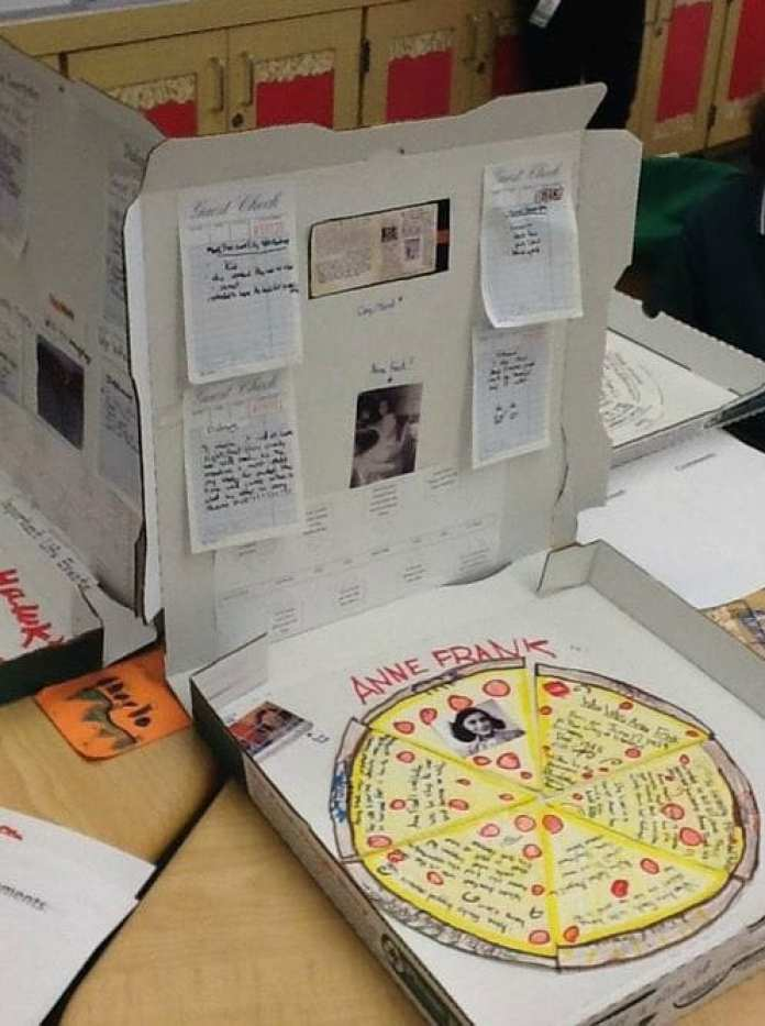 a pizza box with a pizza drawn in, each slice of the pizza tells a different part of a book report