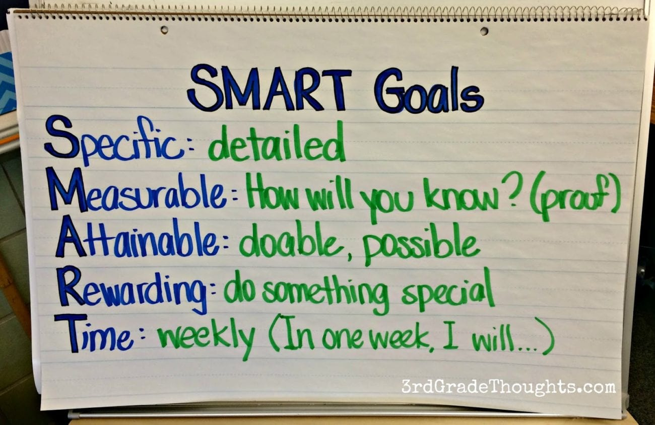 Goal Setting For Students Is Easier Than You Think