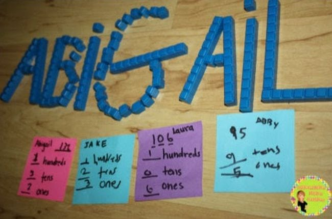 Base 10 blocks used to spell the name Abigail, with sticky notes indicating the place value of several student names (Place Value Activities)