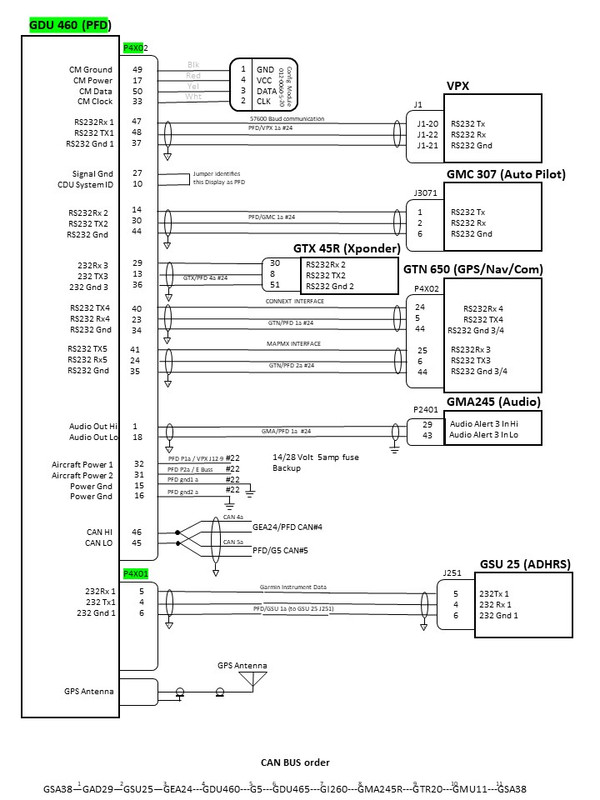 avionics wiring diagram symbols  chevy trailblazer trailer