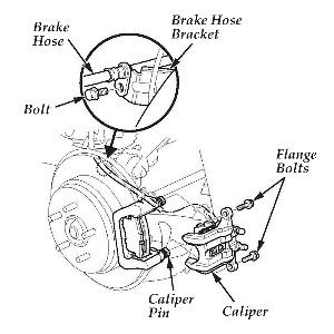 Tech Tip: Honda CRV Rear Brake Grinding, Thumping or Groaning Noises
