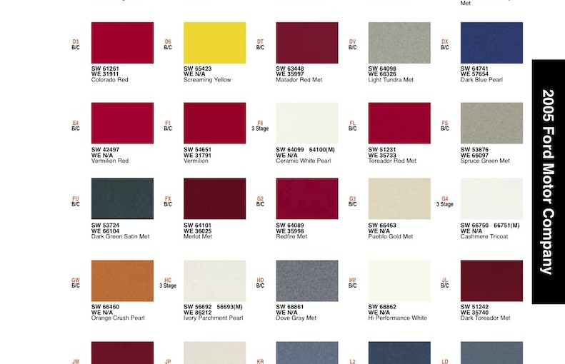 Sherwin Williams Popular Colors 2013