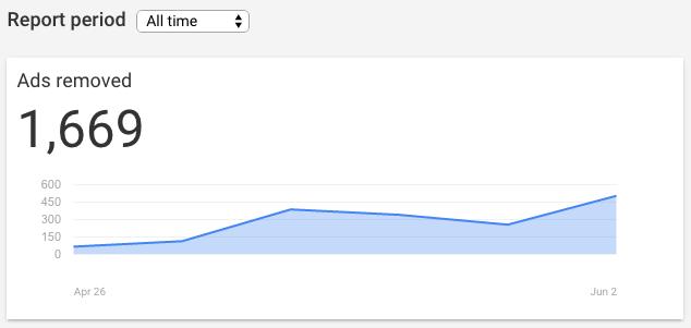 Google Contributor through June 2