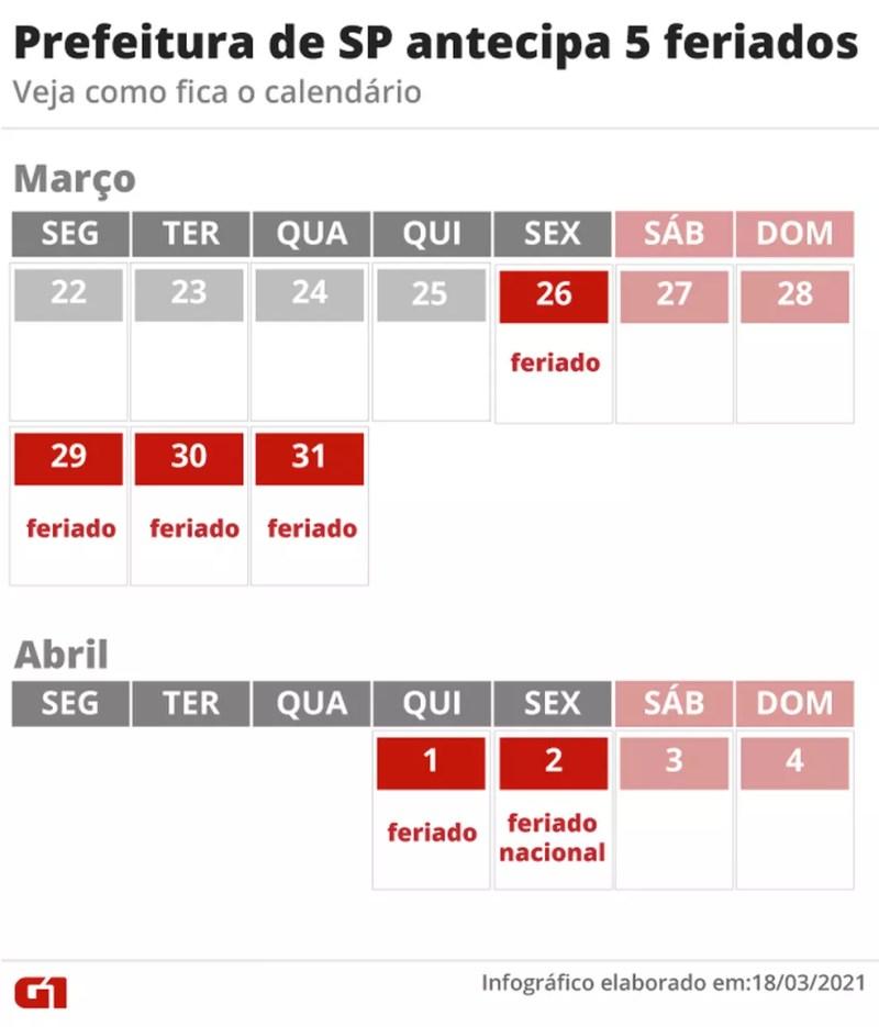 Calendário de SP com antecipação dos feriados municipais — Foto: Amanda Paes/Arte G1