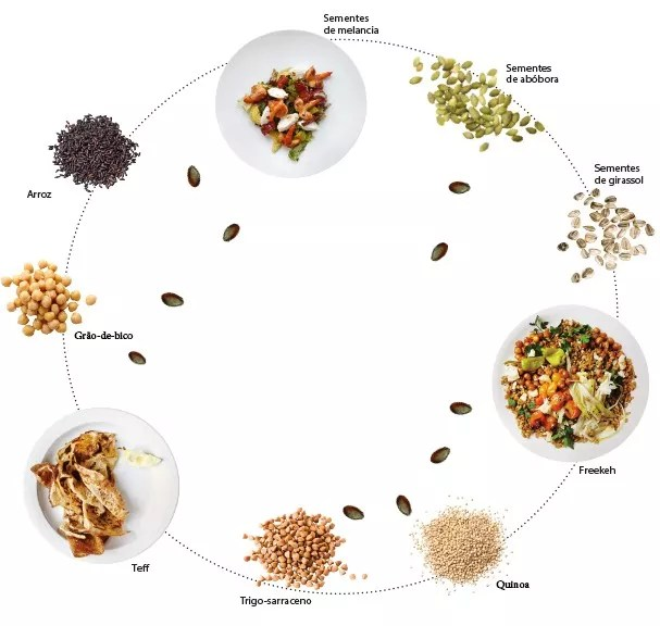 Superfoods (Foto: Condé Nast Archive e ThinkStock)