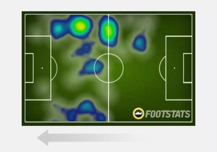 Na derrota para o Ceará, Pedrinho ficou apenas pelos lados (e bem mais pela direita) — Foto: Reprodução - Footstats
