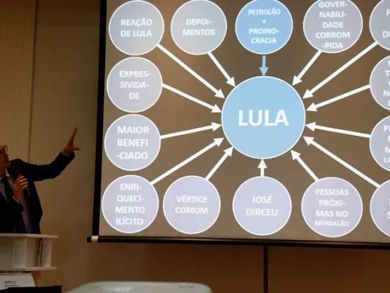 Daltan Dalagnol detalha denúncia contra Lula na Lava Jato (Foto: Rodolfo Buhrer/FotoArena/Estadão Conteúdo)