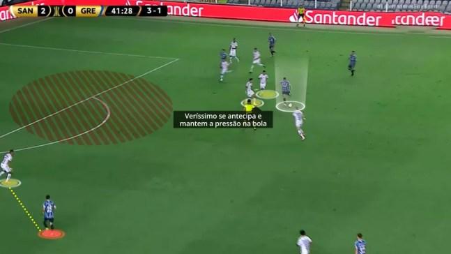 Lucas Veríssimo pressiona Diego Souza enquanto Madson acompanha Pepê: Santos anula a jogada — Foto: Reprodução/Léo Miranda