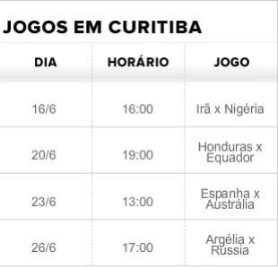 Tabela - jogos em Curitiba na Copa (Foto: GLOBOESPORTE.COM)