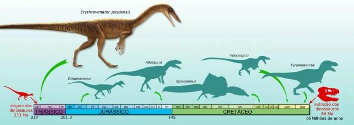 Animal é antepassado do tiranossauro rex e do velociraptor — Foto: Divulgação