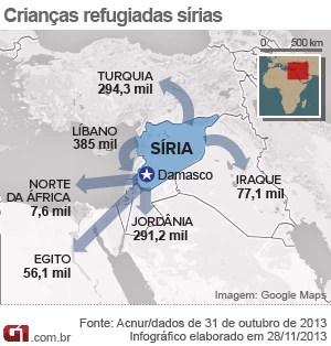 mapa crianças refugiadas síria (Foto: Arte/G1)