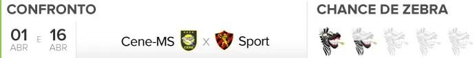 Zebrometro - Cene x Sport 2 (Foto: infoesporte)