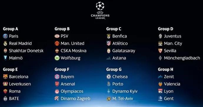 Sorteio da Liga dos Campeões (Foto: Reprodução / Uefa)