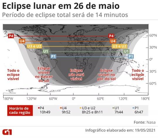 Eclipse lunar total em 26 de maio — Foto: G1