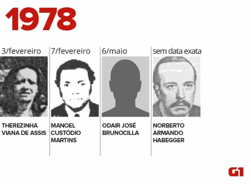 Desaparecidos na ditadura em 1978 (Foto: Igor Estrella)