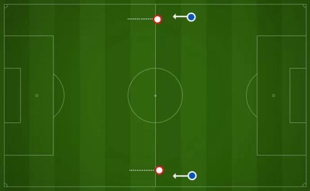 No 4-2-3-1 de Bauza, pontas têm a obrigação de acompanha descidas dos laterais adversários (Foto: Reprodução)