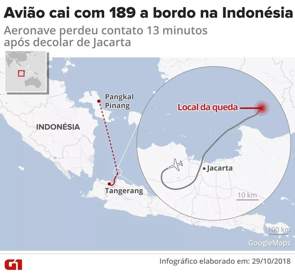— Foto: Infografia: Igor Estrella / G1