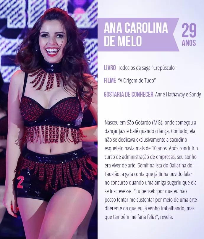 Saiba mais sobre Ana Carolina de Melo (Foto: Arte: Thays Malcher)