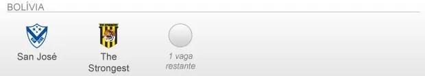info Classificados e Vagas Libertadores 2013 - bolívia (Foto: arte esporte)